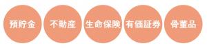 預貯金/不動産/生命保険/有価証券/骨董品